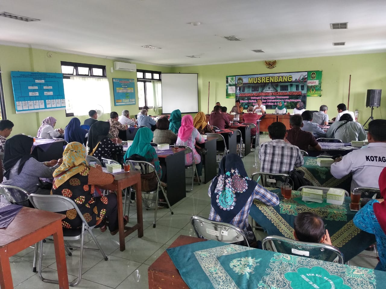 Koordinasi Persiapan Kegiatan Kelurahan Rejowinangun di Tahun 2020