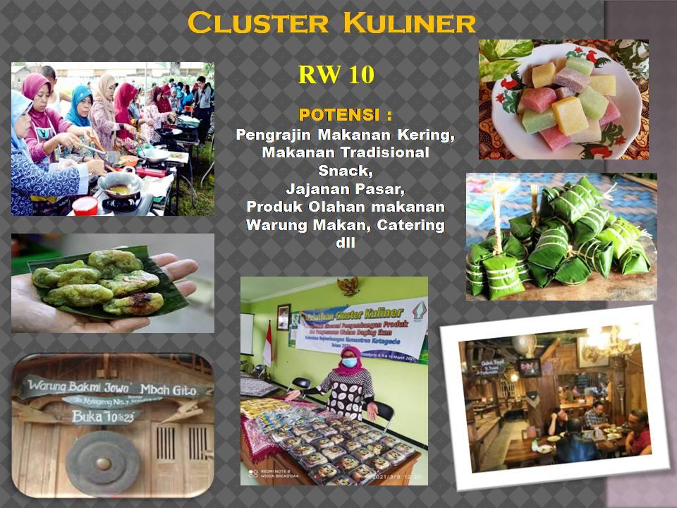 Cluster Kuliner